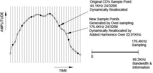 Fig. 12 HD Remaster Wave Form