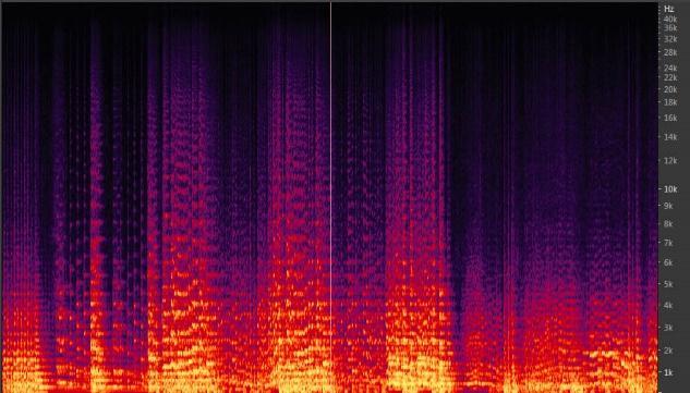 Fig. 6  True 96KHz 24-bit Hi-Res Recording