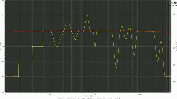 Arbitrary Target Curve